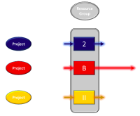 Multi-project-management-one-capacity-600.png